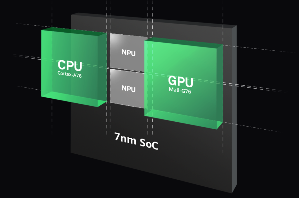 внутри процессора Huawei Mate 20