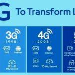 Tele2 и Huawei будут сотрудничать в развитии 5G
