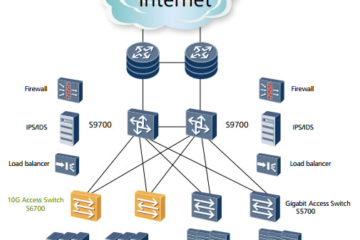 Коммутаторы центра данных серии CloudEngine 8800 — продукты Huawei