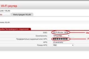 Инструкция по настройке и подключению Wi-Fi-роутеров Huawei