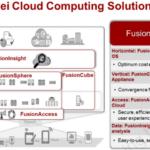 USG6000V Virtual Service Gateway — Huawei products